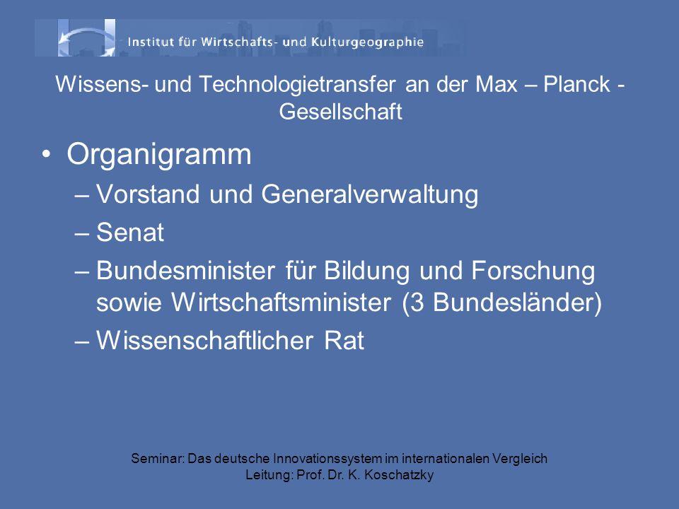 Wissens- und Technologietransfer an der Max – Planck - Gesellschaft