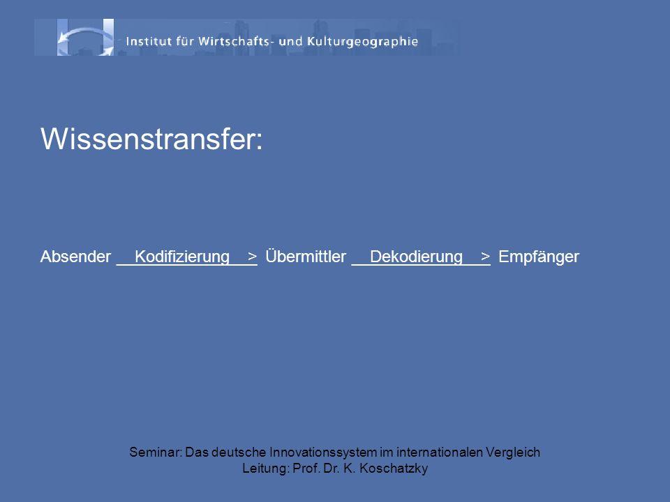 Wissenstransfer: Absender __Kodifizierung__> Übermittler __Dekodierung__> Empfänger.