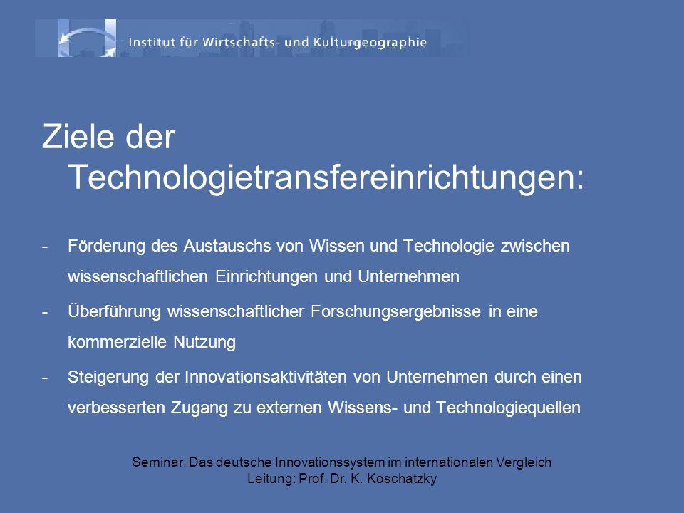 Ziele der Technologietransfereinrichtungen: