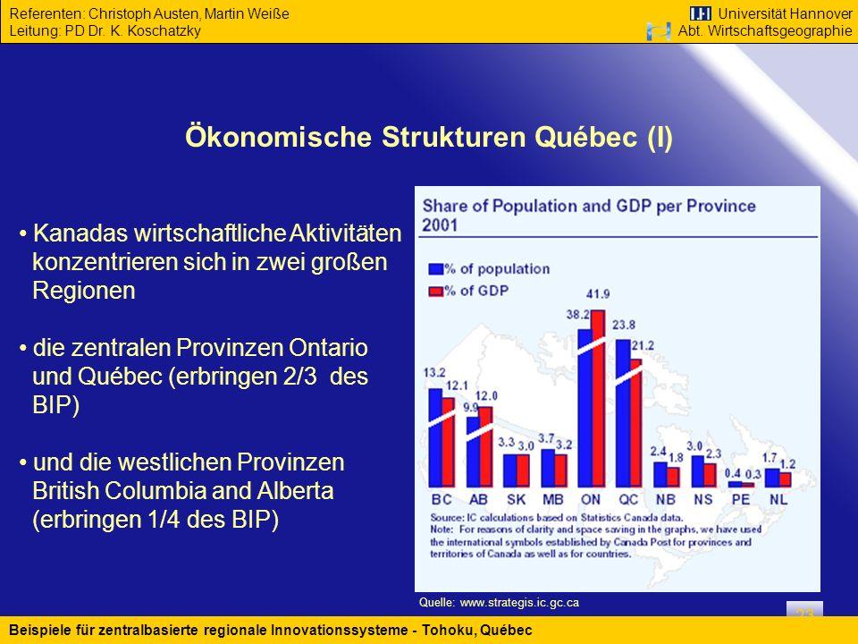 Ökonomische Strukturen Québec (I)