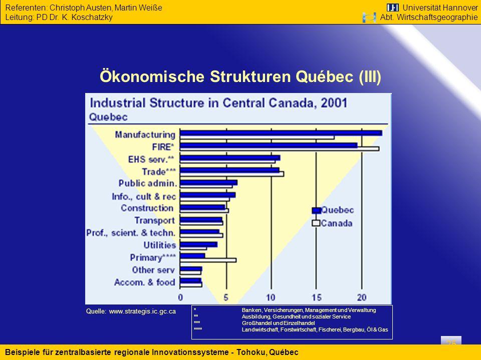 Ökonomische Strukturen Québec (III)