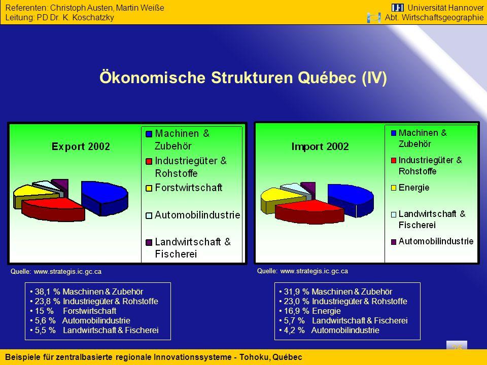Ökonomische Strukturen Québec (IV)