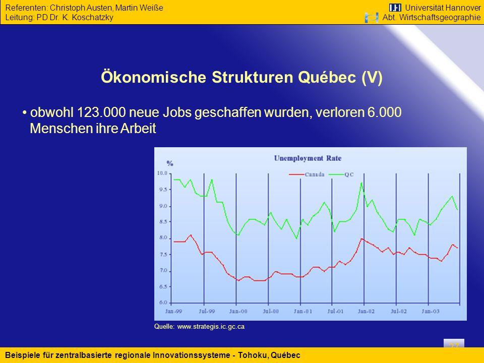 Ökonomische Strukturen Québec (V)