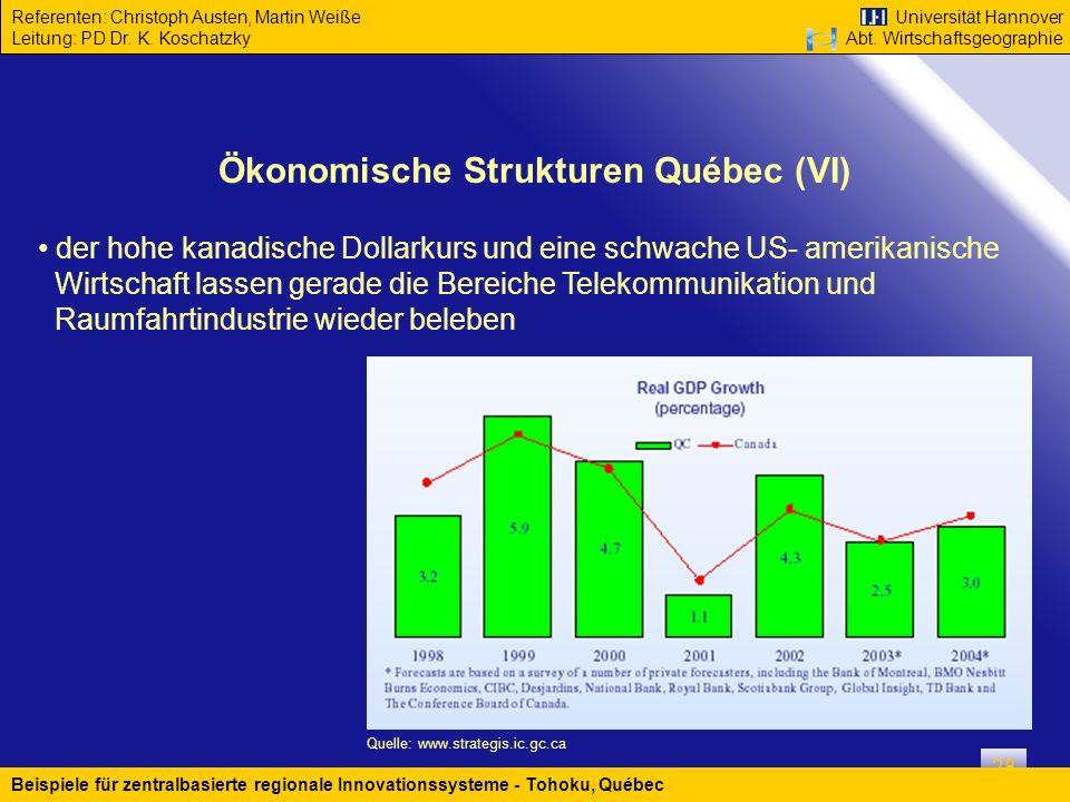 Ökonomische Strukturen Québec (VI)