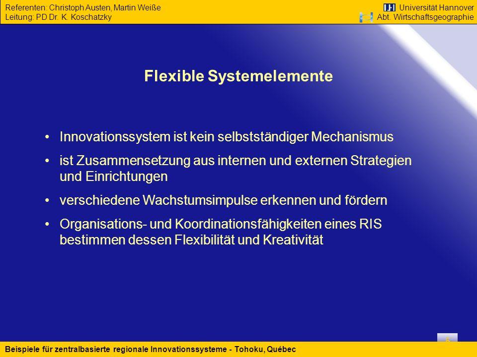 Flexible Systemelemente