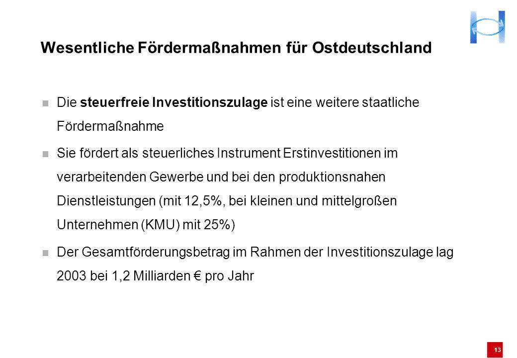 Wesentliche Fördermaßnahmen für Ostdeutschland