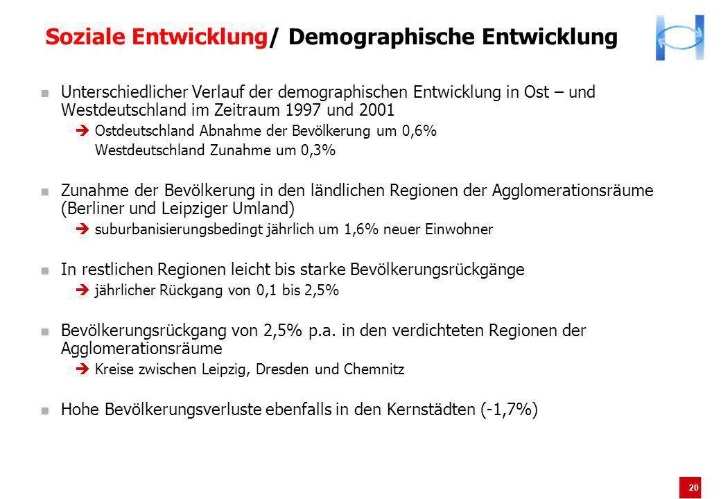 Soziale Entwicklung/ Demographische Entwicklung