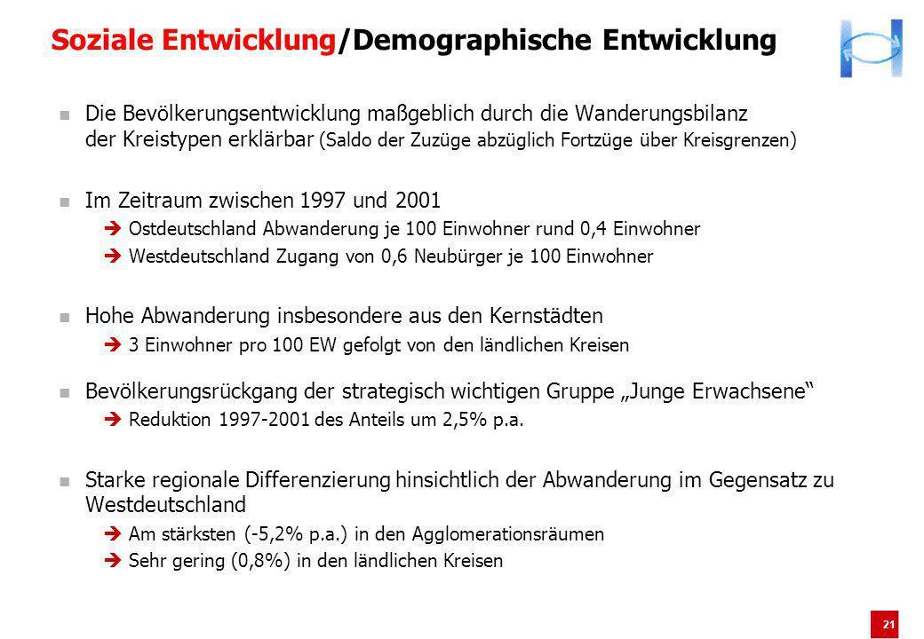 Soziale Entwicklung/Demographische Entwicklung