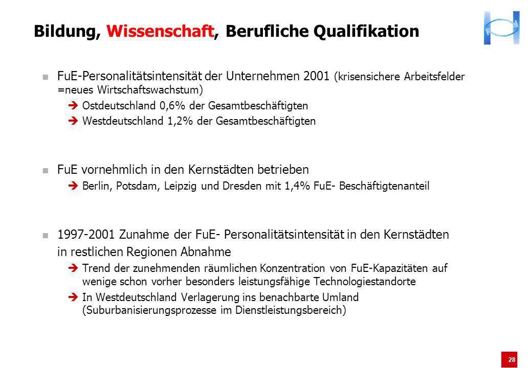 Bildung, Wissenschaft, Berufliche Qualifikation