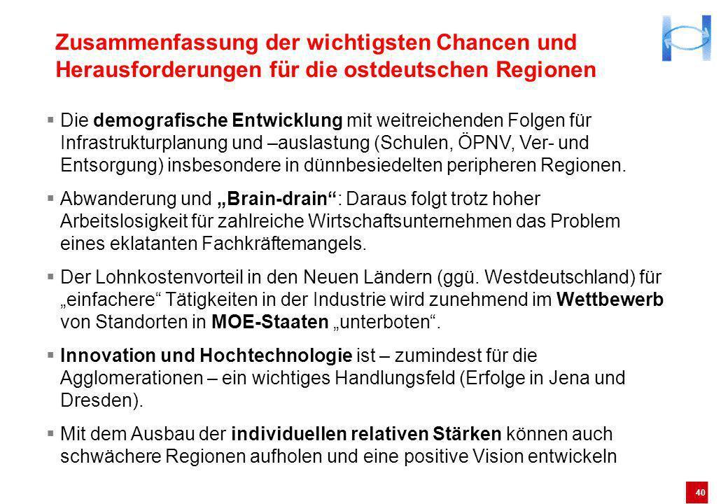 Zusammenfassung der wichtigsten Chancen und Herausforderungen für die ostdeutschen Regionen