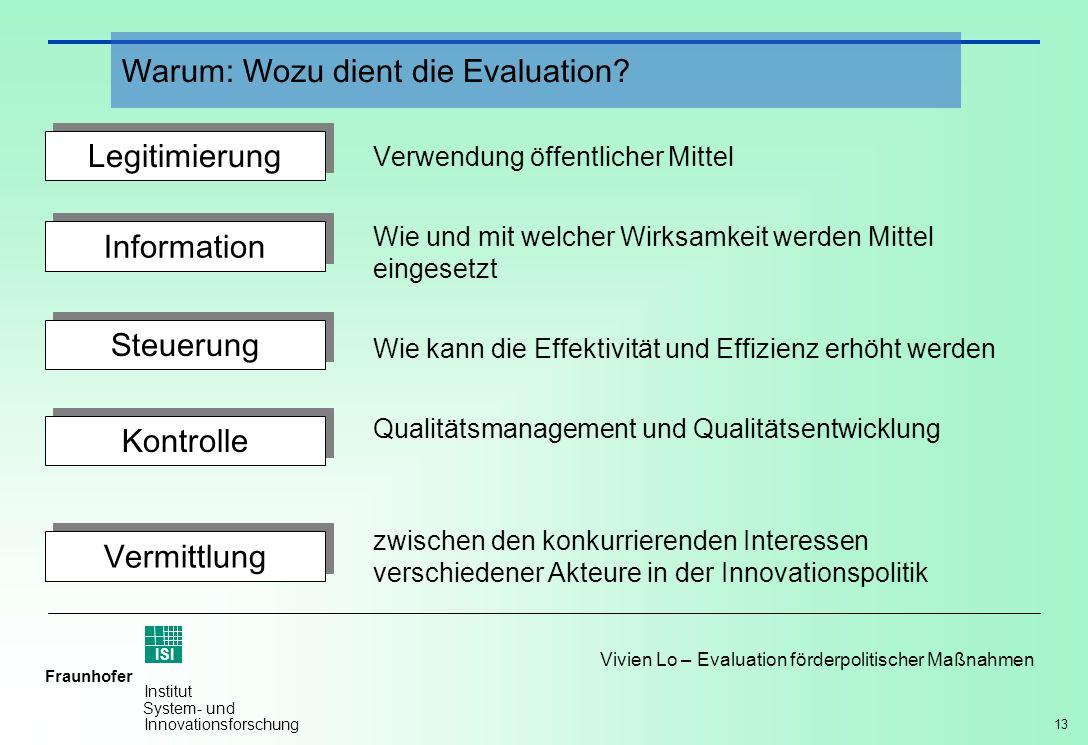 Warum: Wozu dient die Evaluation