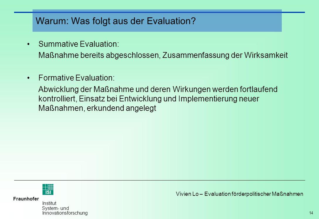 Warum: Was folgt aus der Evaluation