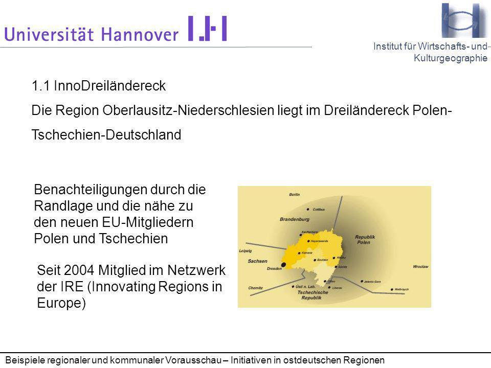 Die Region Oberlausitz-Niederschlesien liegt im Dreiländereck Polen-