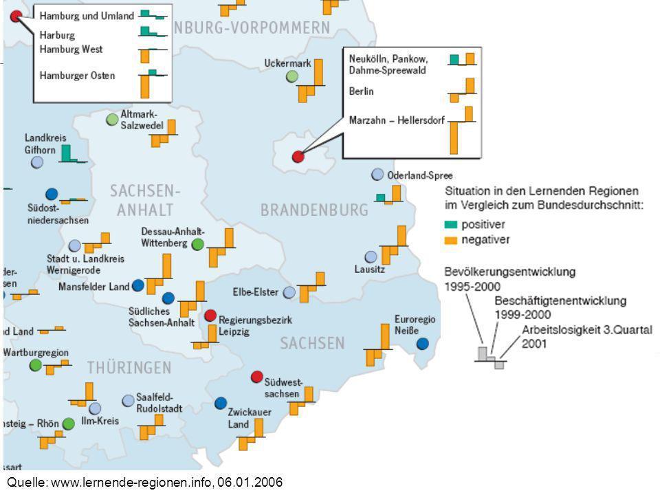 Quelle: www.lernende-regionen.info, 06.01.2006