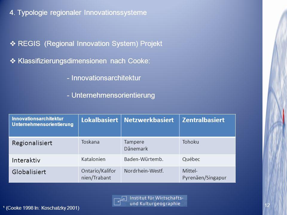 4. Typologie regionaler Innovationssysteme