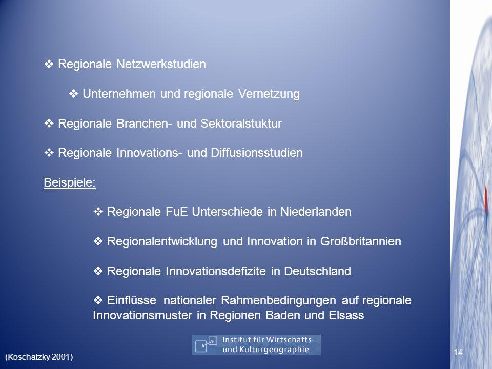 Regionale Netzwerkstudien Unternehmen und regionale Vernetzung