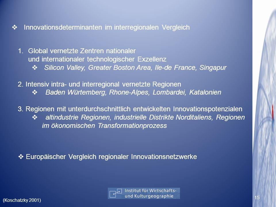 Innovationsdeterminanten im interregionalen Vergleich