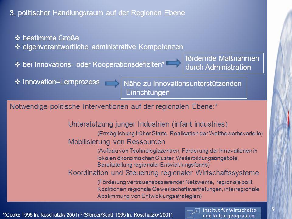 3. politischer Handlungsraum auf der Regionen Ebene