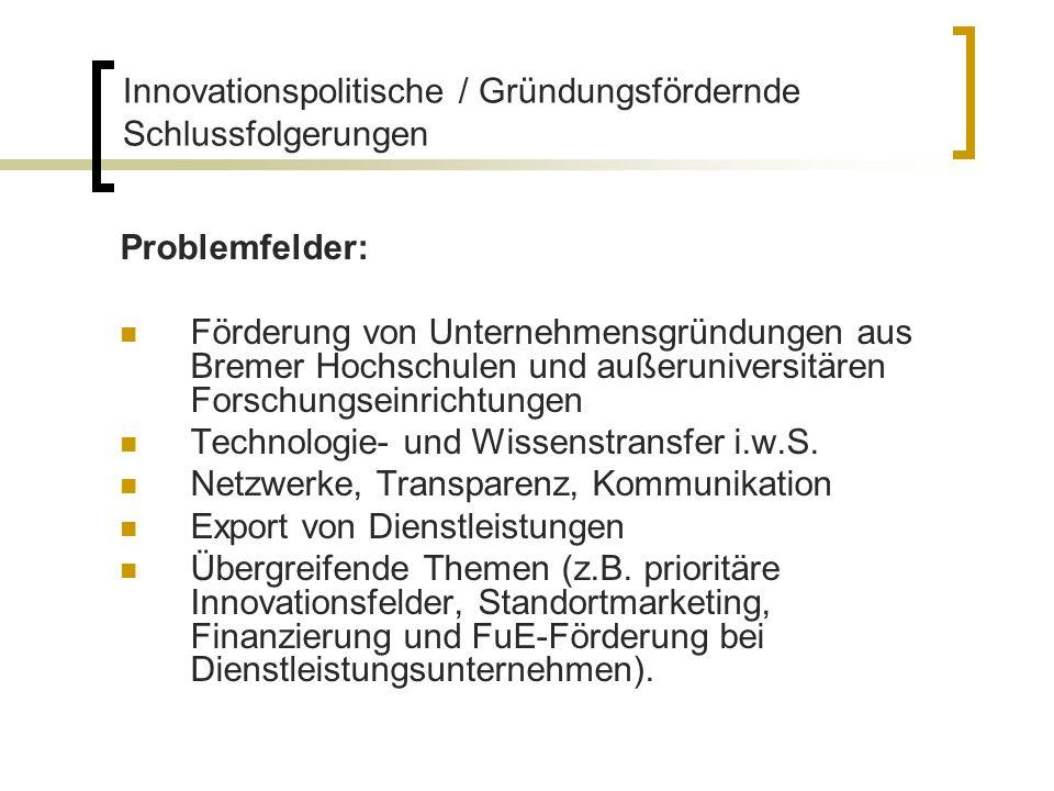 Innovationspolitische / Gründungsfördernde Schlussfolgerungen
