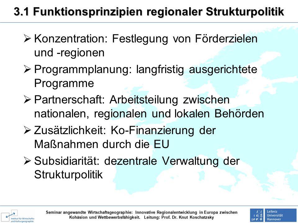 3.1 Funktionsprinzipien regionaler Strukturpolitik