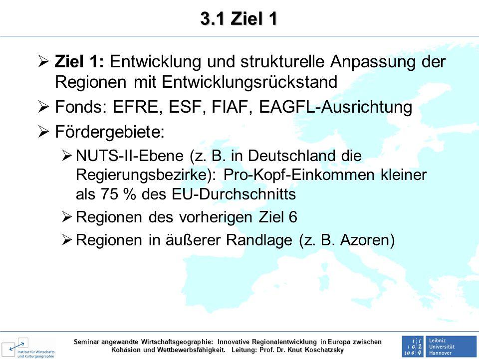 3.1 Ziel 1 Ziel 1: Entwicklung und strukturelle Anpassung der Regionen mit Entwicklungsrückstand. Fonds: EFRE, ESF, FIAF, EAGFL-Ausrichtung.