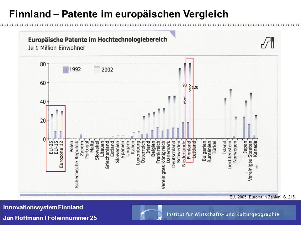 Finnland – Patente im europäischen Vergleich