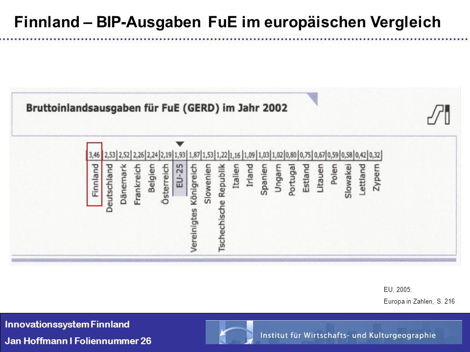 Finnland – BIP-Ausgaben FuE im europäischen Vergleich