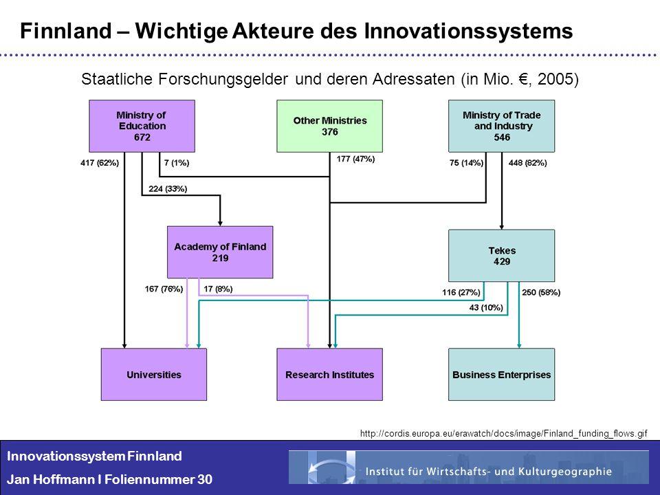Staatliche Forschungsgelder und deren Adressaten (in Mio. €, 2005)