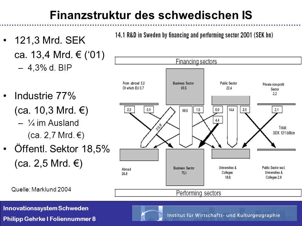 Finanzstruktur des schwedischen IS