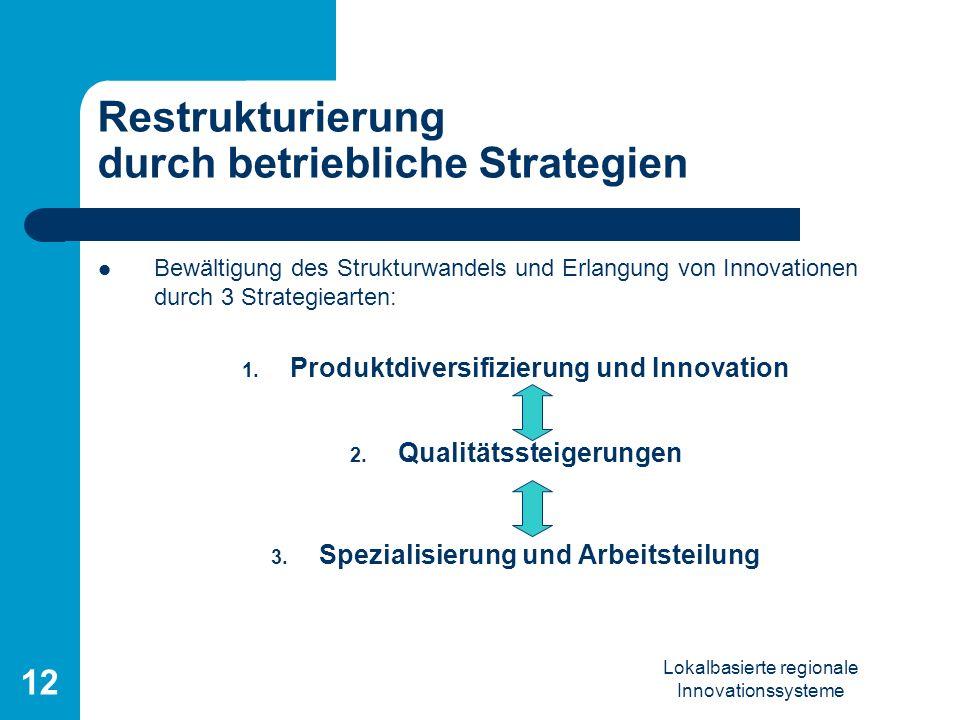 Restrukturierung durch betriebliche Strategien