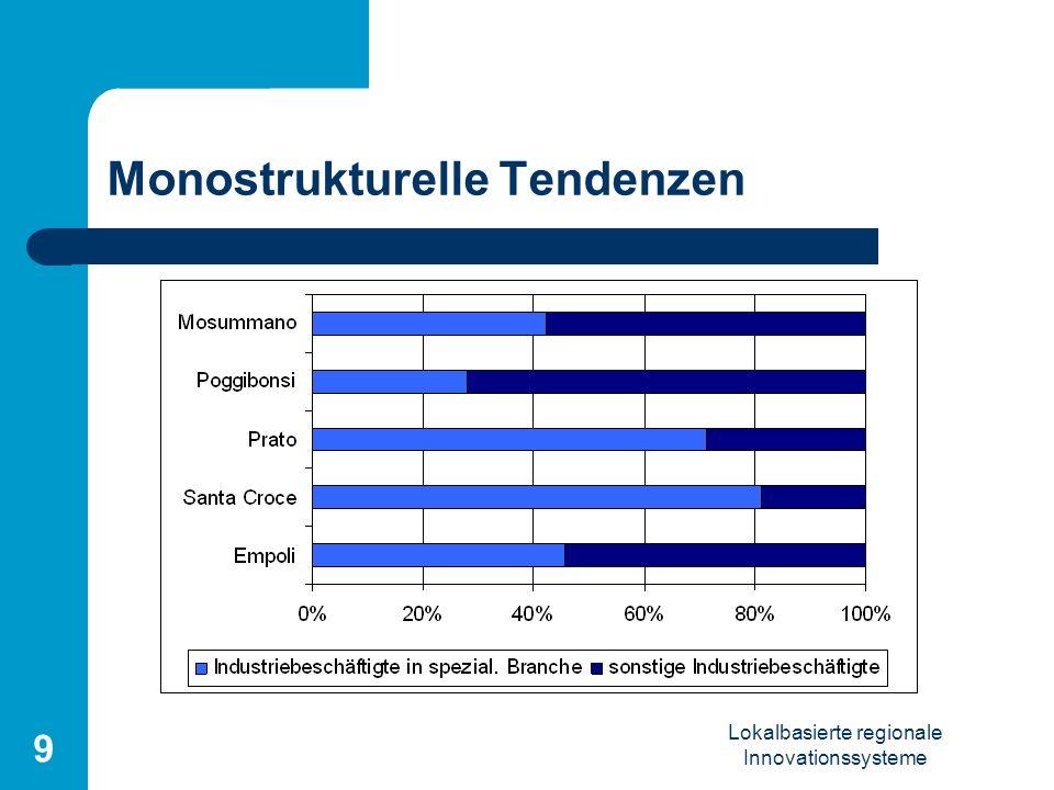 Monostrukturelle Tendenzen