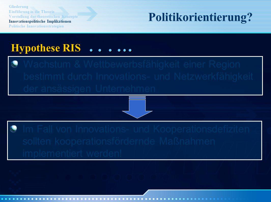 Politikorientierung Hypothese RIS