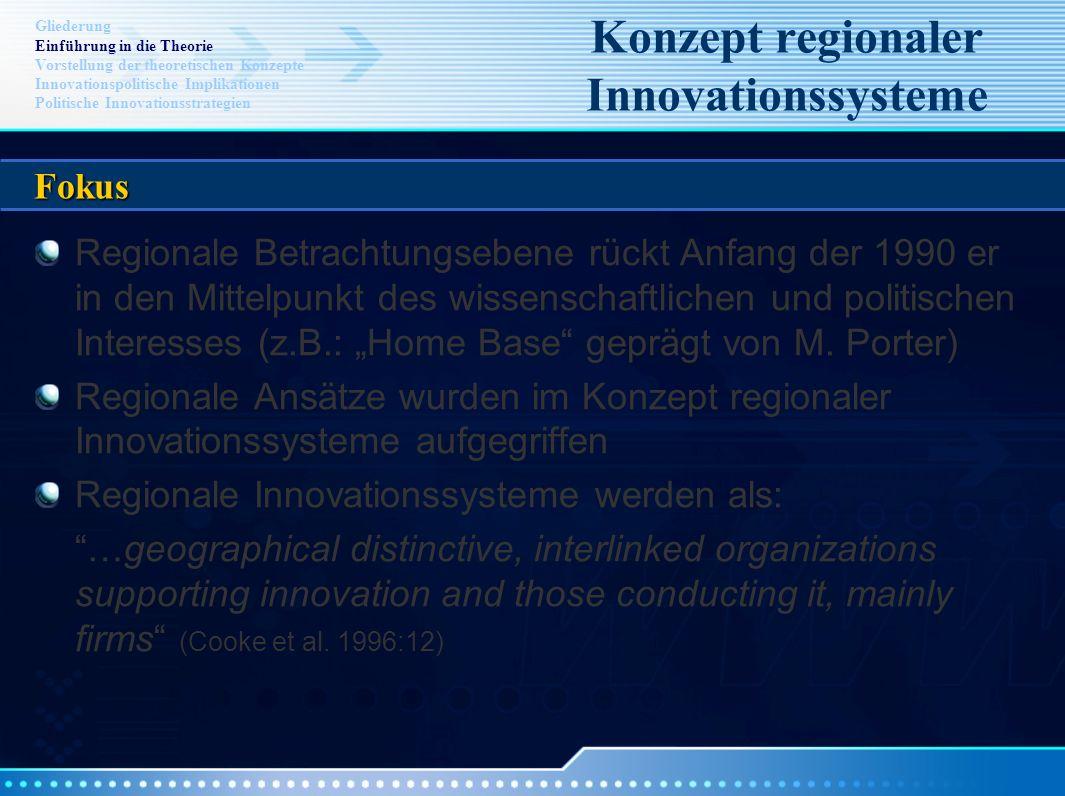 Konzept regionaler Innovationssysteme