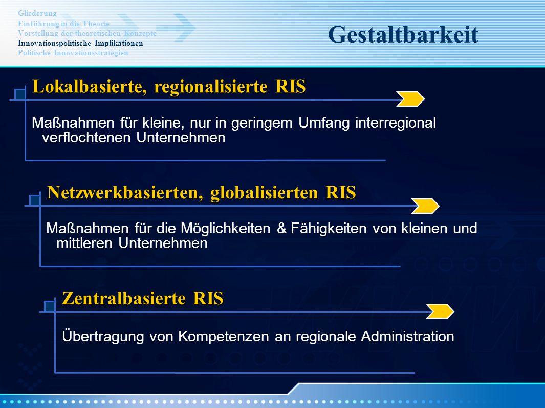 Gestaltbarkeit Lokalbasierte, regionalisierte RIS