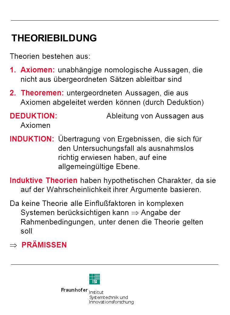 THEORIEBILDUNG Theorien bestehen aus: