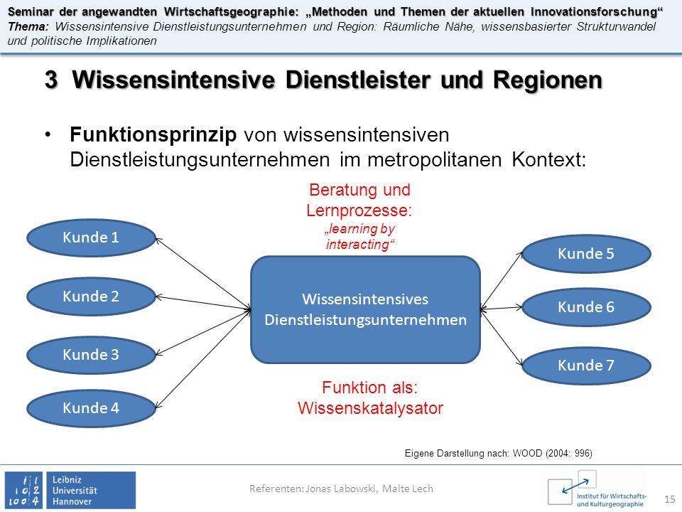 3 Wissensintensive Dienstleister und Regionen
