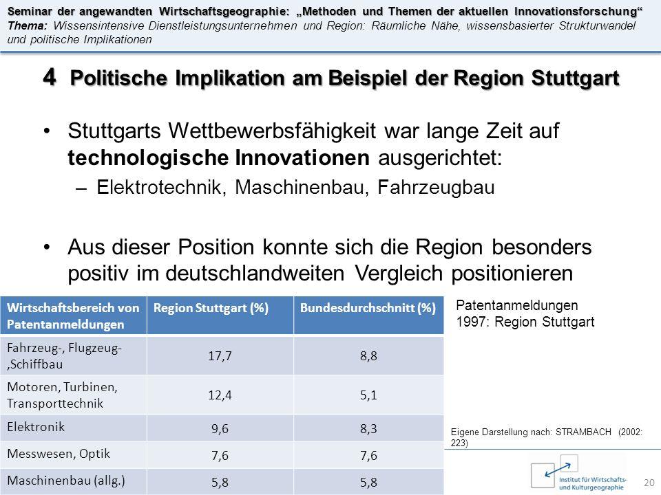 4 Politische Implikation am Beispiel der Region Stuttgart
