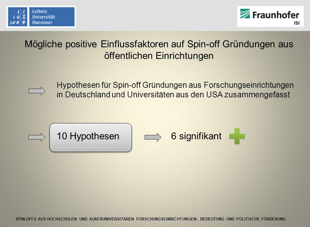 10 Hypothesen 6 signifikant
