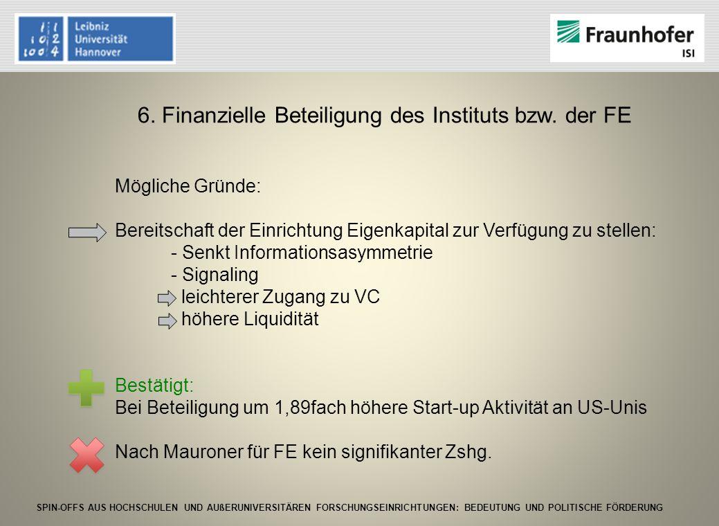 6. Finanzielle Beteiligung des Instituts bzw. der FE