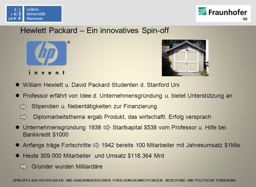 Hewlett Packard – Ein innovatives Spin-off