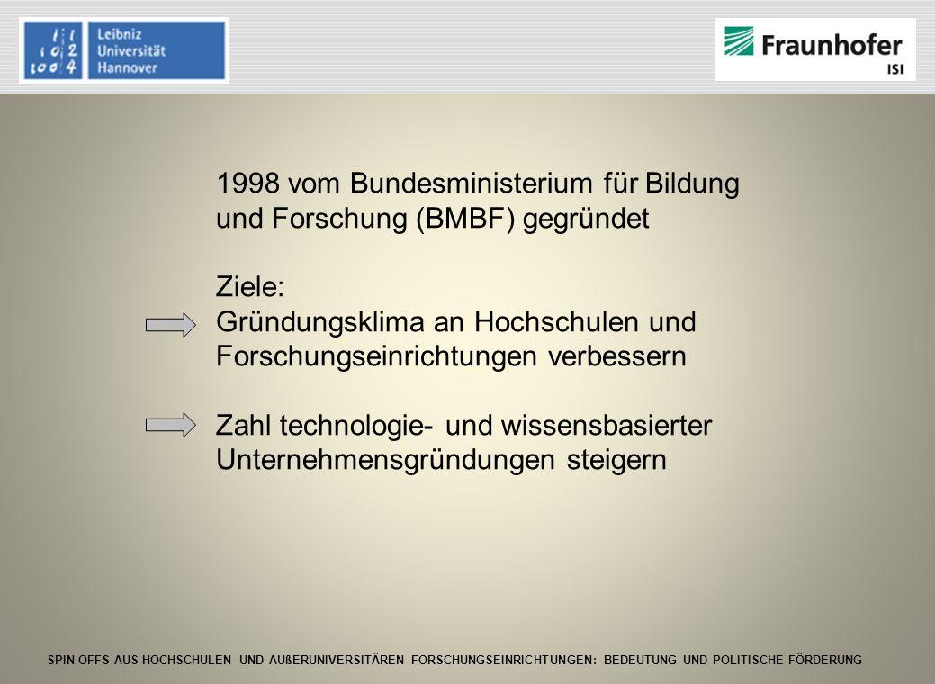 1998 vom Bundesministerium für Bildung und Forschung (BMBF) gegründet