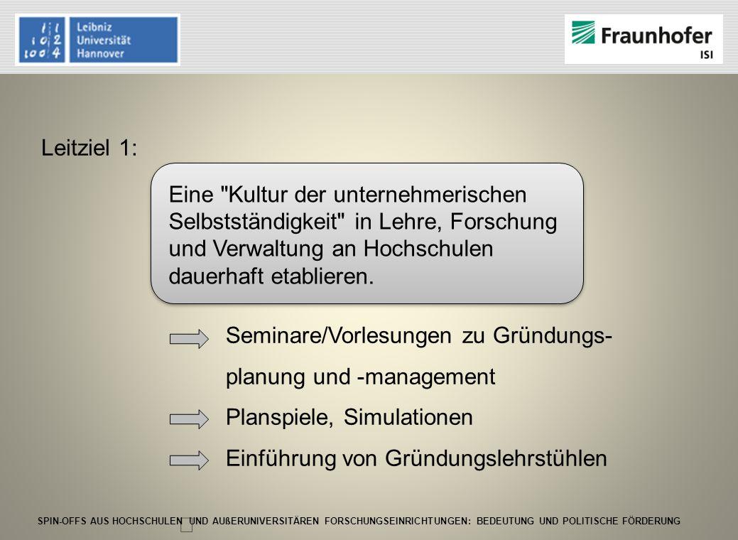 Leitziel 1: Eine Kultur der unternehmerischen Selbstständigkeit in Lehre, Forschung und Verwaltung an Hochschulen dauerhaft etablieren.