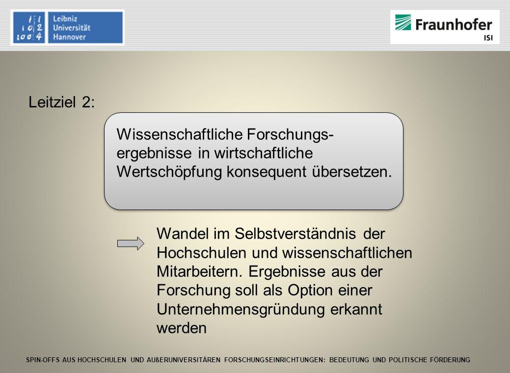 Leitziel 2: Wissenschaftliche Forschungs-ergebnisse in wirtschaftliche Wertschöpfung konsequent übersetzen.