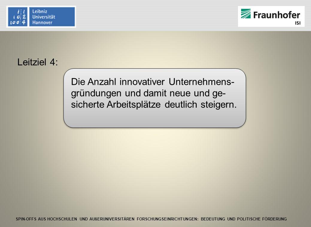 Leitziel 4: Die Anzahl innovativer Unternehmens-gründungen und damit neue und ge-sicherte Arbeitsplätze deutlich steigern.