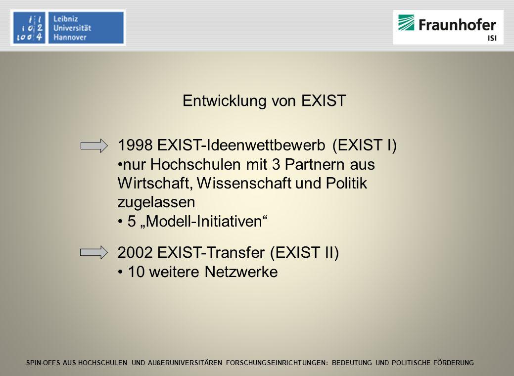Entwicklung von EXIST 1998 EXIST-Ideenwettbewerb (EXIST I) nur Hochschulen mit 3 Partnern aus Wirtschaft, Wissenschaft und Politik zugelassen.