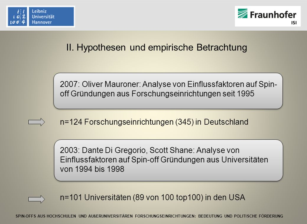 II. Hypothesen und empirische Betrachtung