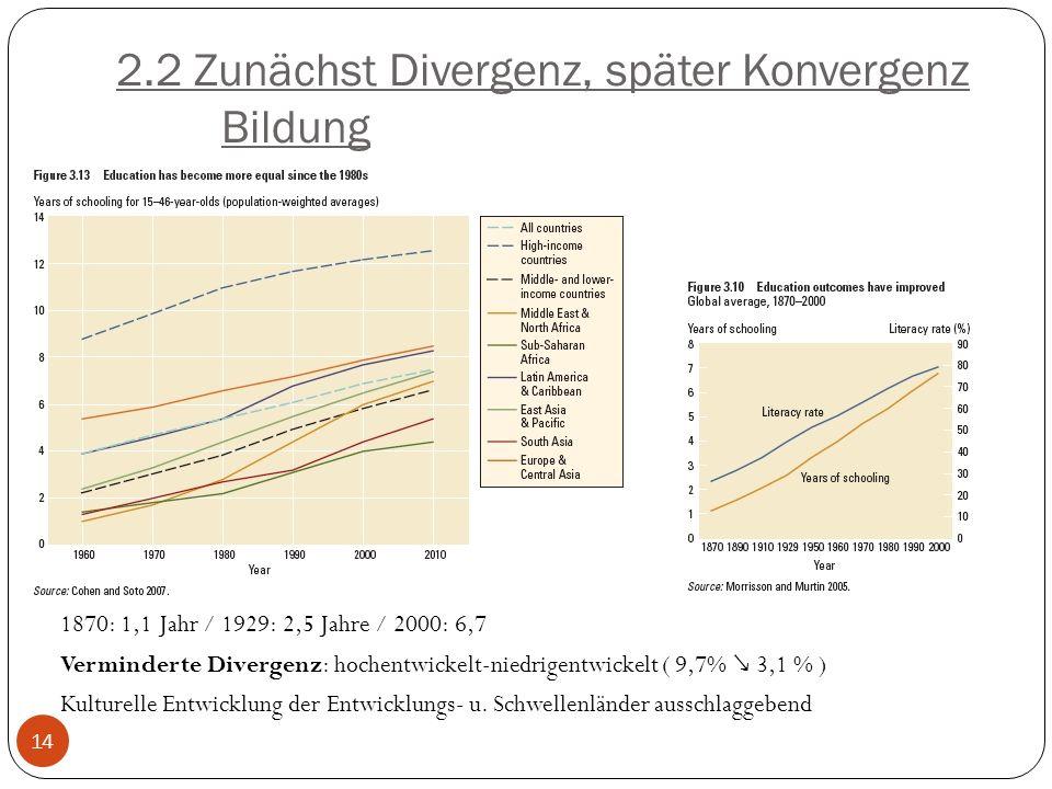 2.2 Zunächst Divergenz, später Konvergenz Bildung