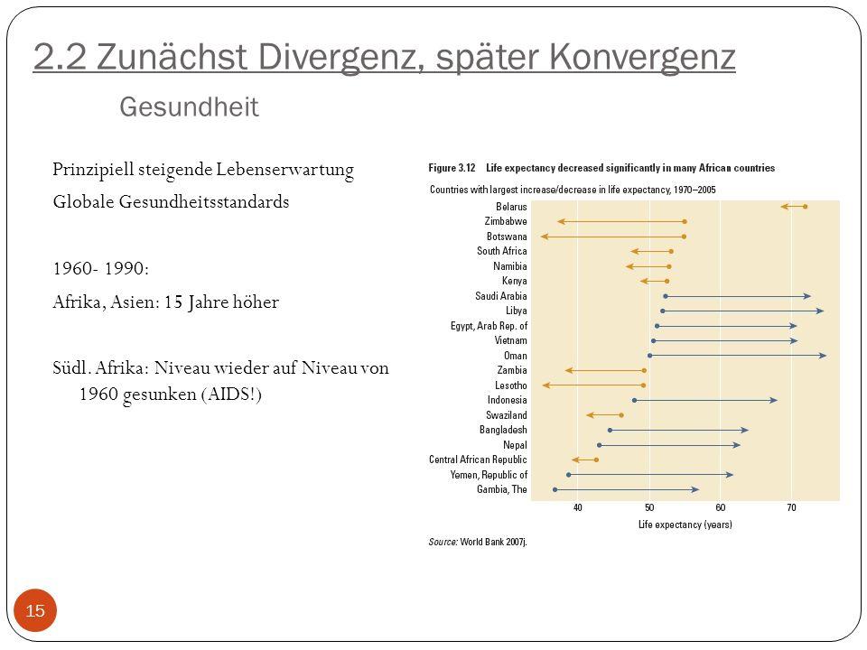 2.2 Zunächst Divergenz, später Konvergenz Gesundheit