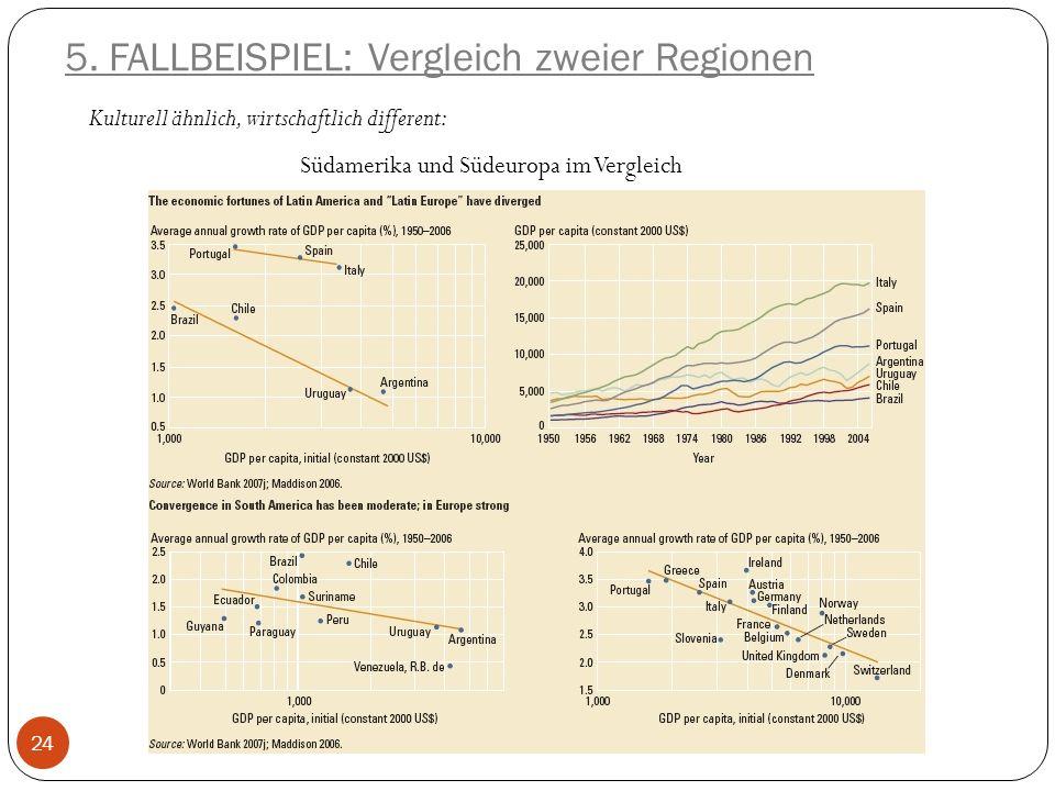 5. FALLBEISPIEL: Vergleich zweier Regionen