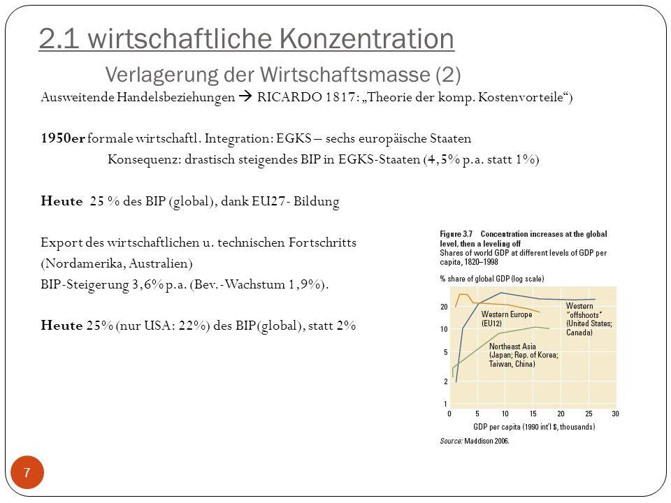 2.1 wirtschaftliche Konzentration Verlagerung der Wirtschaftsmasse (2)